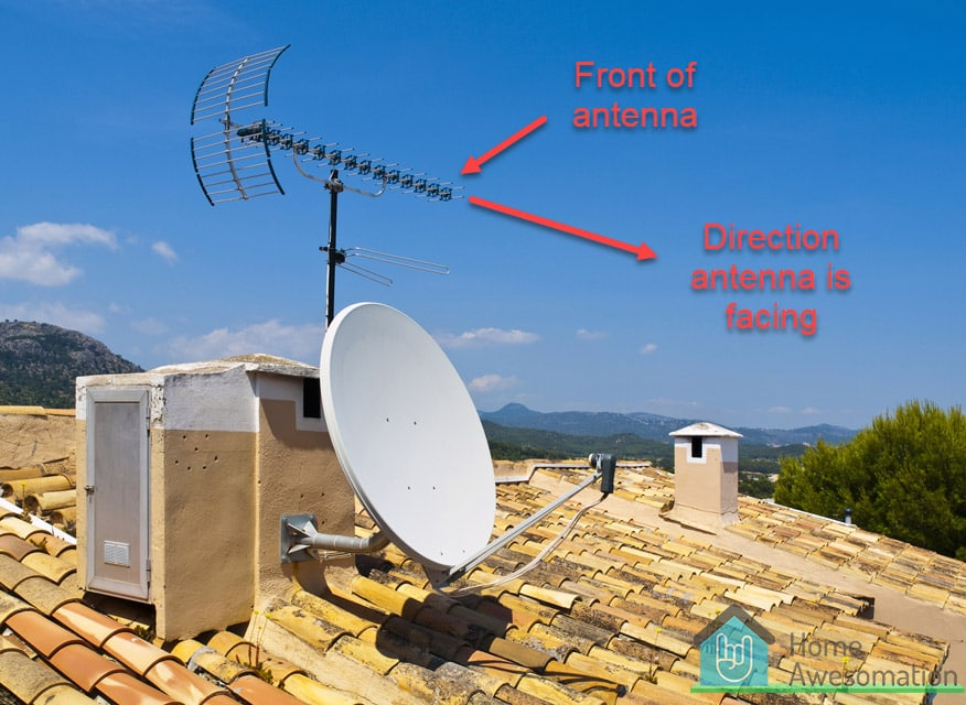 front of tv antenna